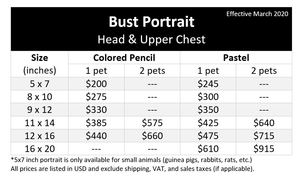 Pet portrait pricing bust